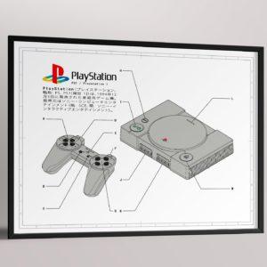 Affiche de brevet – Playstation 1 – PS1