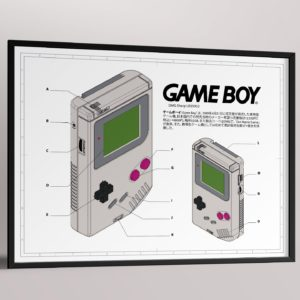 Affiche de brevet – Game Boy DMG