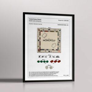 Affiche de brevet – Monopoly