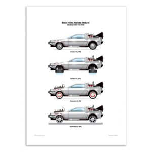 Delorean – Affiche 30 X 40