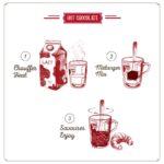 Hot chocolate – Noix et noisettes